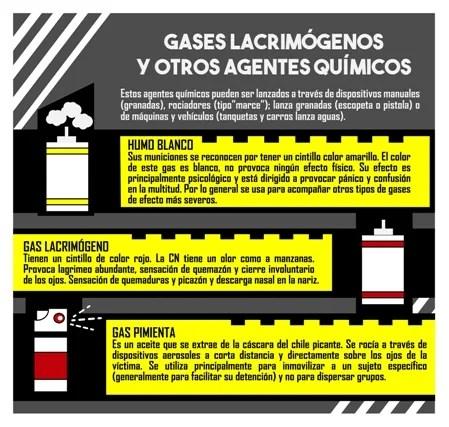El uso de vinagre y pasta dental puede resultar contraproducente a la hora de bloquear los efectos de esta arma química utilizada por los cuerpos de seguridad venezolanos