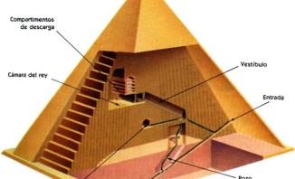 Interior de la Gran Pirámide
