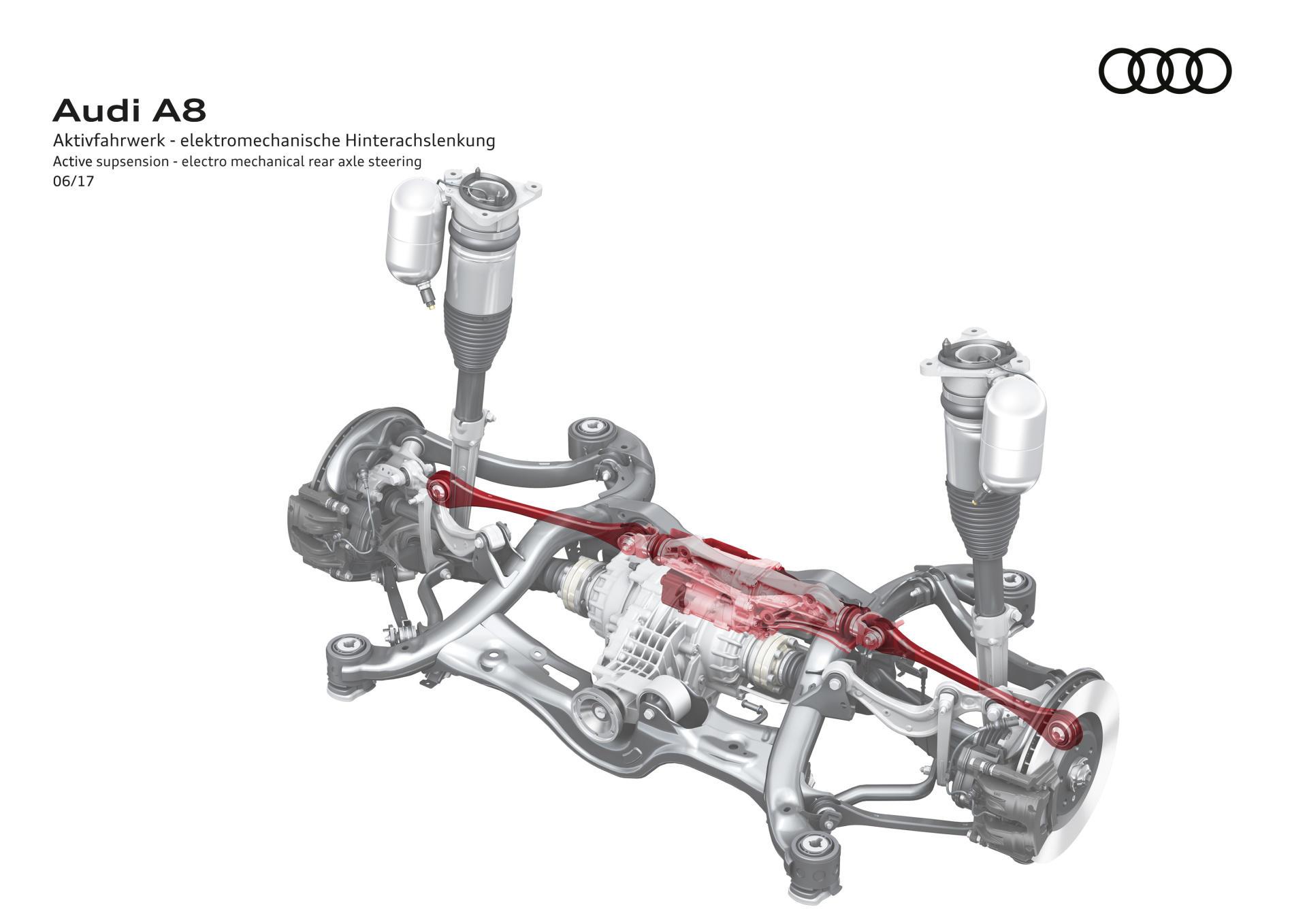 Asi Es La Suspension Neumatica Activa Del Nuevo Audi A8