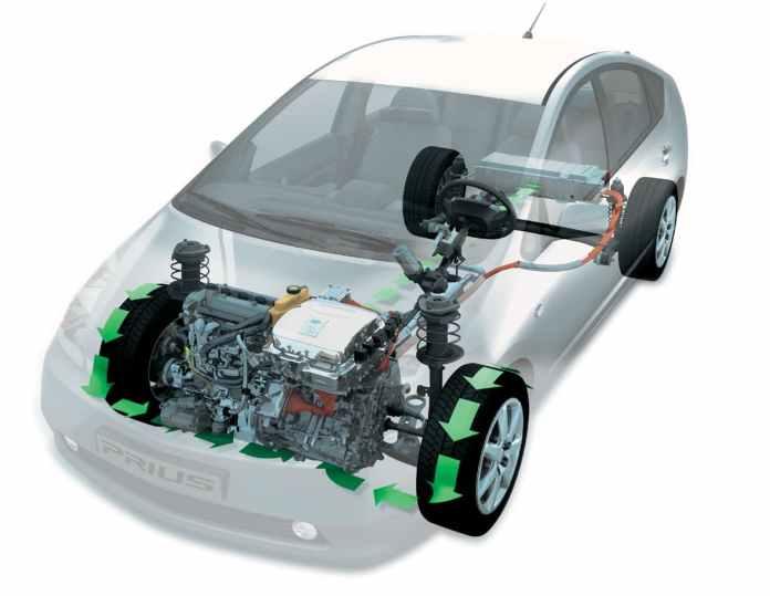 Comprar Hibrido Segunda Mano Toyota Prius Componentes Esquema