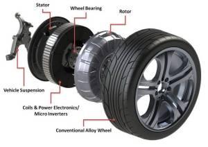 El motor eléctrico integrado en la rueda de Protean está listo para su ercialización  Tecmovia