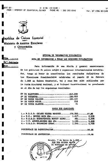 resultados elecciones1996