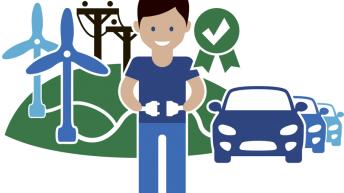 Proyecto Danés define al vehículo eléctrico del futuro