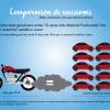 Gobierno lanza norma que eleva los estándares ambientales de las motocicletas que ingresarán al país