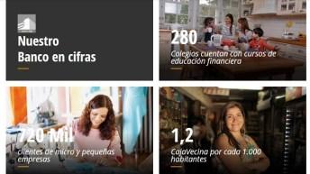"""BancoEstado Presenta su Memoria Integrada: """"Huella Social"""""""