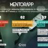Miembros del G100 realizarán mentorías gratuitas a las pymes más afectadas por la crisis social