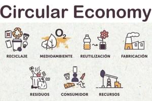 Participa en la Encuesta Ciudadana: Ministerio del Medio Ambiente avanza en la elaboración de la Hoja de Ruta de Economía Circular
