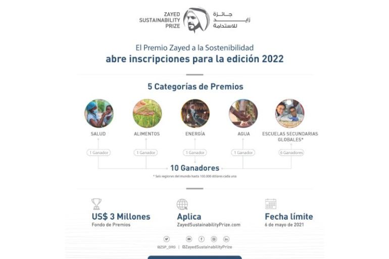 Premio Zayed a la Sostenibilidad abre inscripciones para la edición 2022