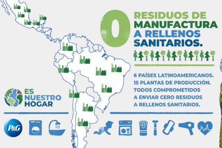 P&G certifica el 100% de sus plantas operativas en Latinoamérica como sitios que envían cero residuos de manufactura a vertederos