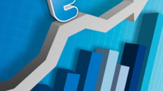Lanzamiento Twitter Analytics