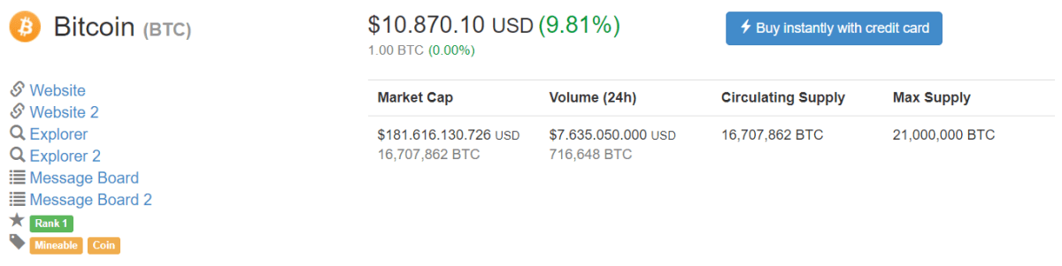 Bitcoin 10 mil dolares