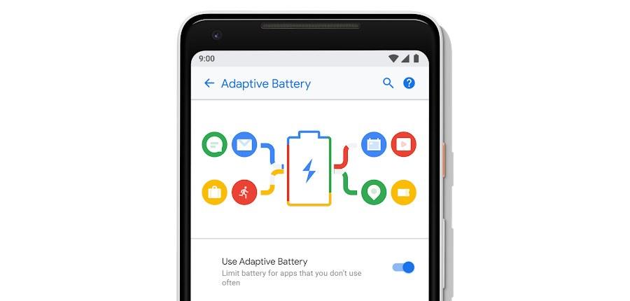 Batería adaptativa en Android 9