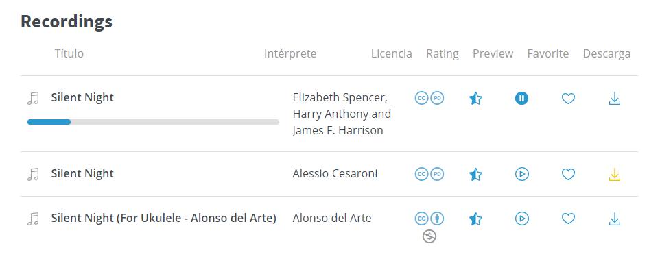 Musopen, música libre de copyright