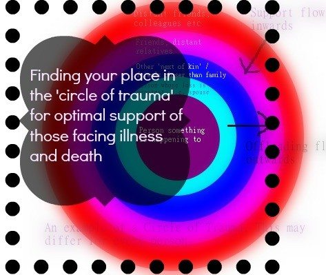 circle of trauma - who and how to support in times of grief