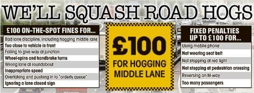 The Sun - Road Hogs Graphic