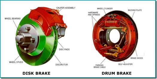 Disc and Drum brakes