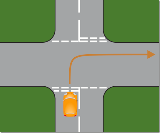 Basic crossroads - turning right