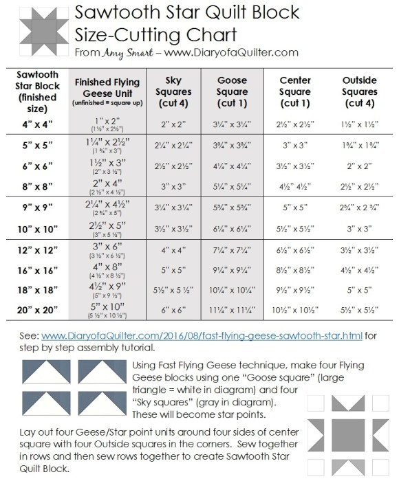Fast Flying Geese + Sawtooth Star Quilt Block Tutorial featured by top US quilting blog, Diary of a Quilter: Sawtooth Star chart