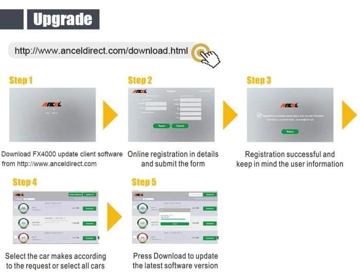 Ancel FX6000 Diagnostic Tool Basic Version Updates 2