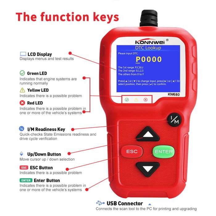 KONNWEI KW680 OBD2/EOBD/CAN Automotive Scanner Function Keys