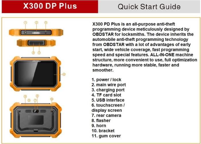 OBDSTAR X300 DP PLUS Key Programmer Full Configuration Package List