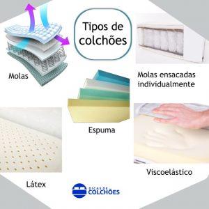 principais tipos de colchão