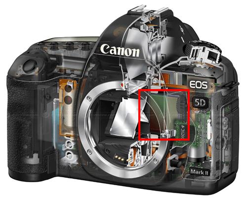 onde-esta-o-sensor-camera