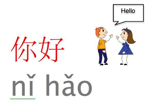 12 fatos interessantes sobre mandarim (chinês)