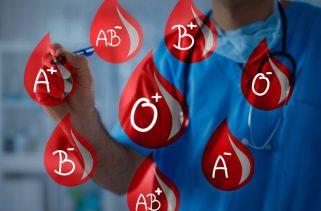 População Mundial por Porcentagem de Tipos Sanguíneos