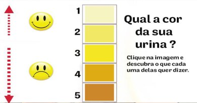 Urina : Qual a cor da sua ?