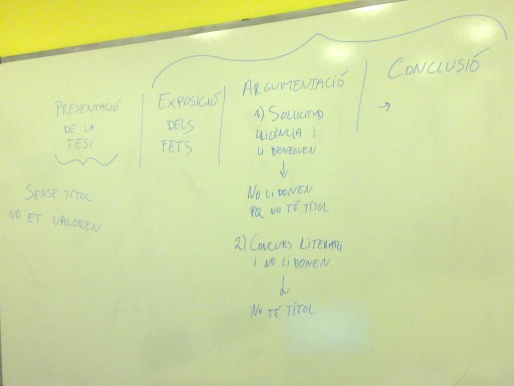 GES 2 - Llengua catalana 3 (parts del text argumentatiu)