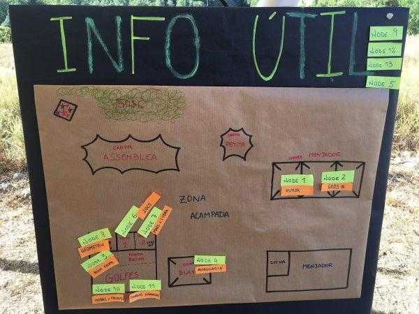 INFO betacamp 2016