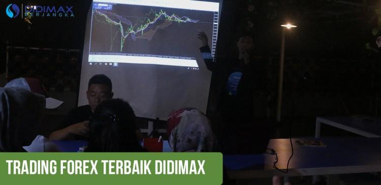 Broker forex terbaik di indonesia