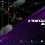 5 Teknik Scalping Simple Dan Anti Ribet