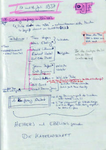 Handschriftliche Notizen zum Buch von Andreas Pretzel