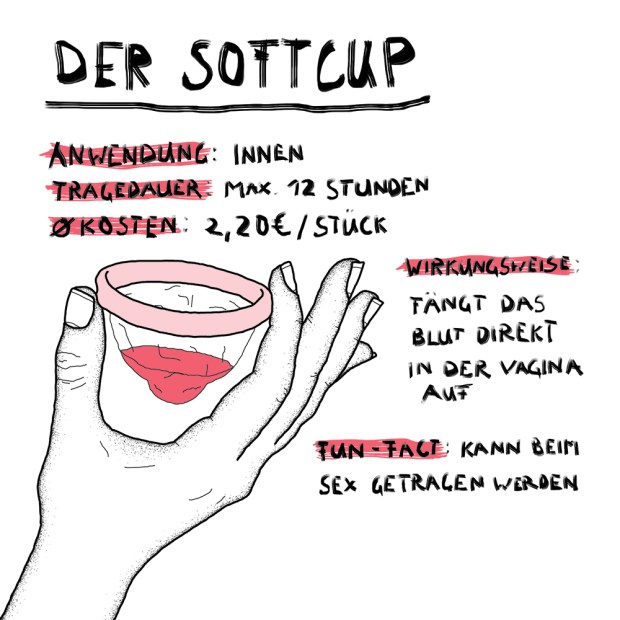 Illustration eines Softcups mit Menstruationsblut