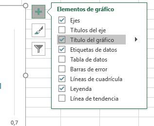 Diseño de gráficos en excel 04