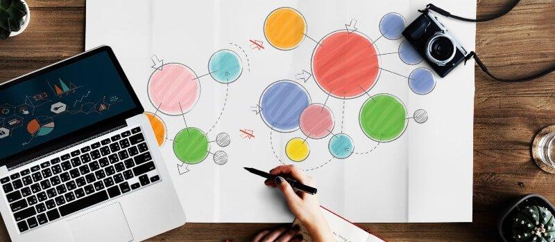 inserción de diagramas y formas en Office
