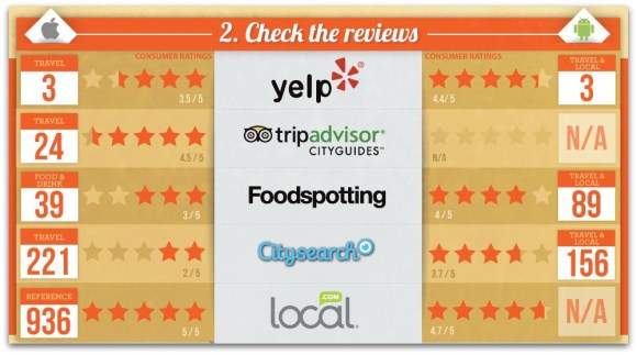2.-35-Top-Restaurant-Apps-Infographic