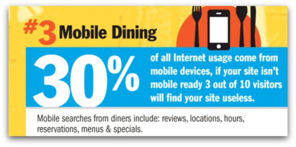 2013 -Bar-and-Restaurant-Marketing-Trends-Infographic