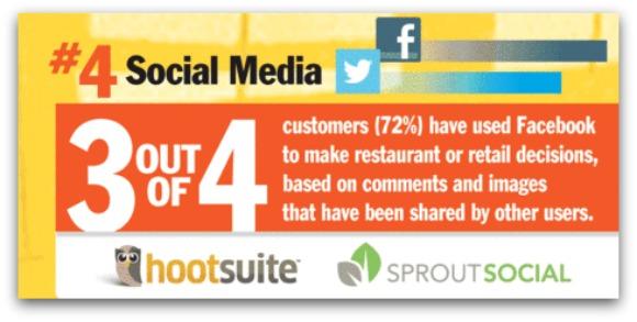 Top 5 restaurantes tendencias en marketing