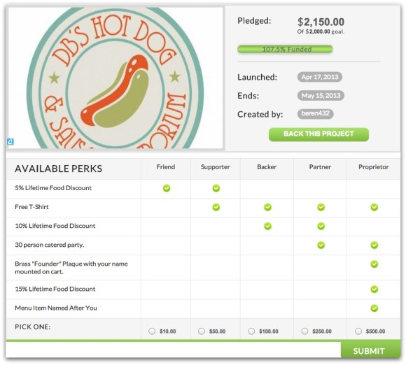Crowdfunding, financiación para restaurantes 2