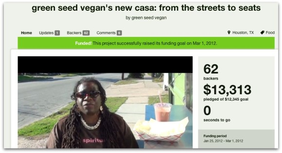Restaurante financiado a través de crowdfunding 2