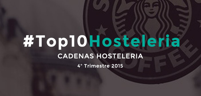 10 mejores cadenas de hostelería en redes sociales de España en 2015 [4T2015]