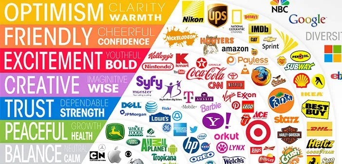 Colors and emotions brands