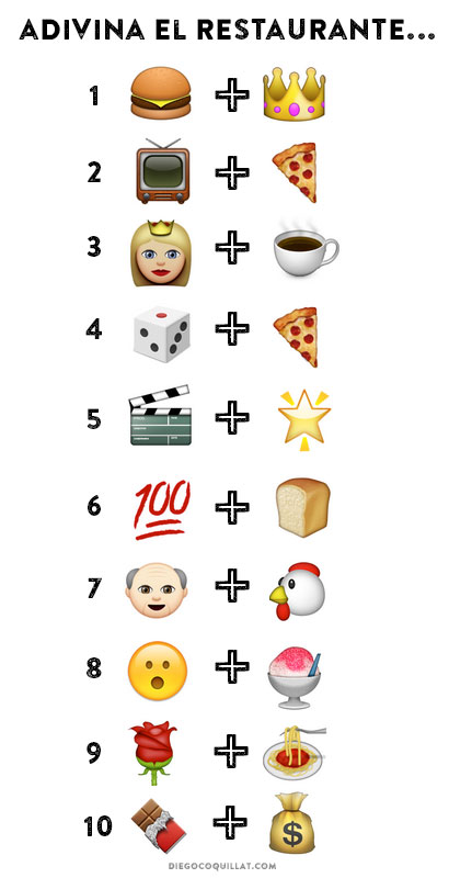 DiegoCoquillat-jeu emoji