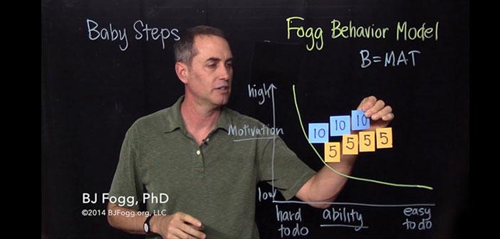 "El Dr. B.J. Fogg es el director del ""Stanford Persuasive Technology Lab""."