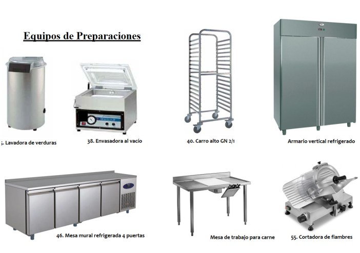 Equipment needed for the area of preparations