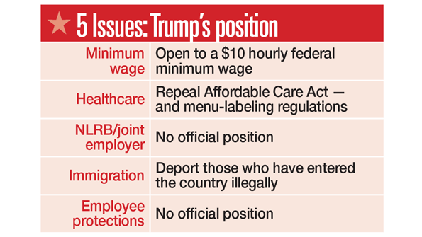 Key points that defends Donald Trump