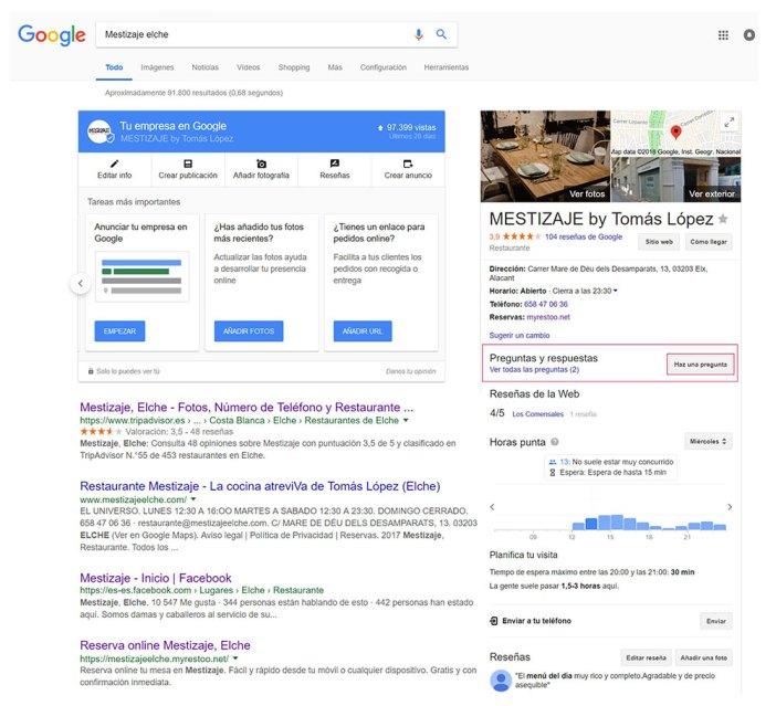 Google My Business para restaurantes